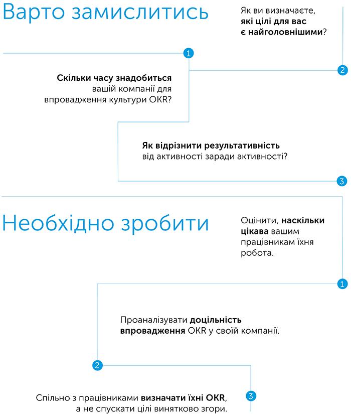 Міряй важливе. Okr. Проста ідея зростання вдесятеро, автор Джон Доер | Kyivstar Business Hub, зображення №5
