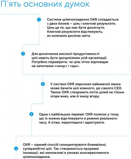 Міряй важливе. Okr. Проста ідея зростання вдесятеро, автор Джон Доер | Kyivstar Business Hub, зображення №2
