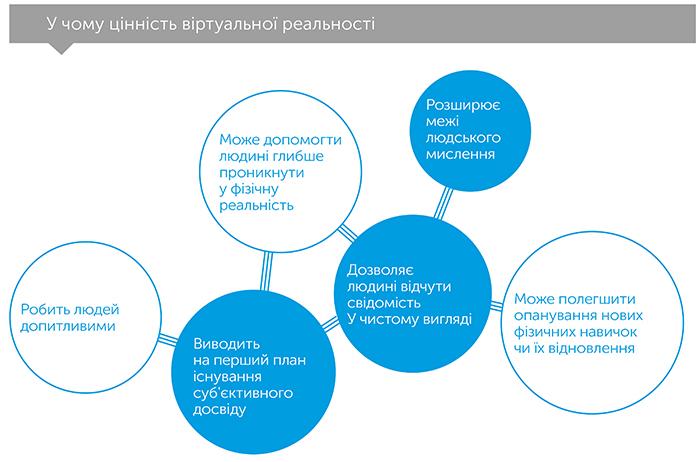 Світанок нового дня. Зустрічі з фізичною та віртуальною реальністю, автор Ланьє Джарон | Kyivstar Business Hub, зображення №5