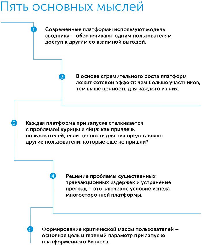 Сводники. Новая экономика многосторонних платформ, author Дэвид Эванс | Kyivstar Business Hub, image №2