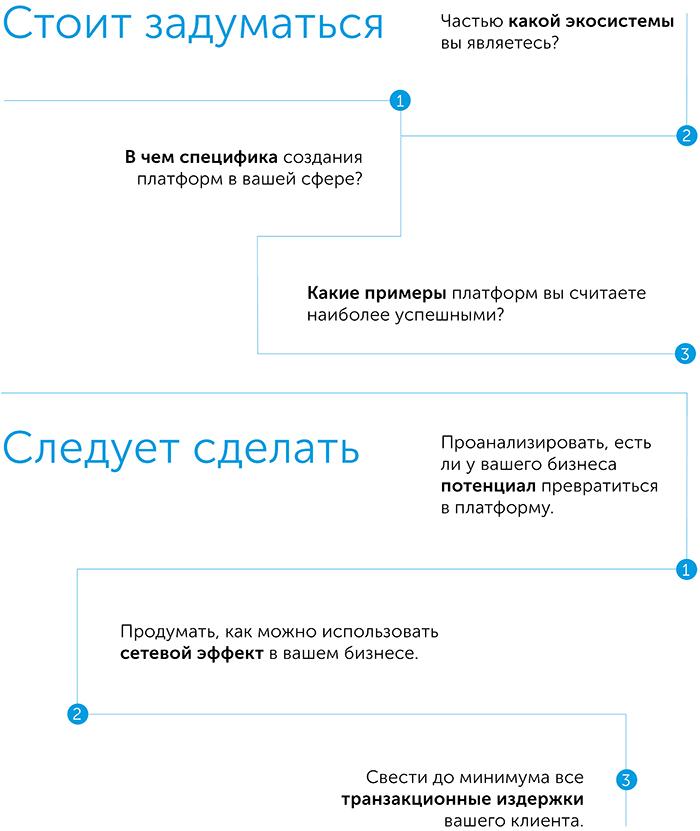 Сводники. Новая экономика многосторонних платформ, author Дэвид Эванс | Kyivstar Business Hub, image №4