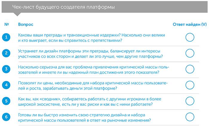 Сводники. Новая экономика многосторонних платформ, author Дэвид Эванс | Kyivstar Business Hub, image №5