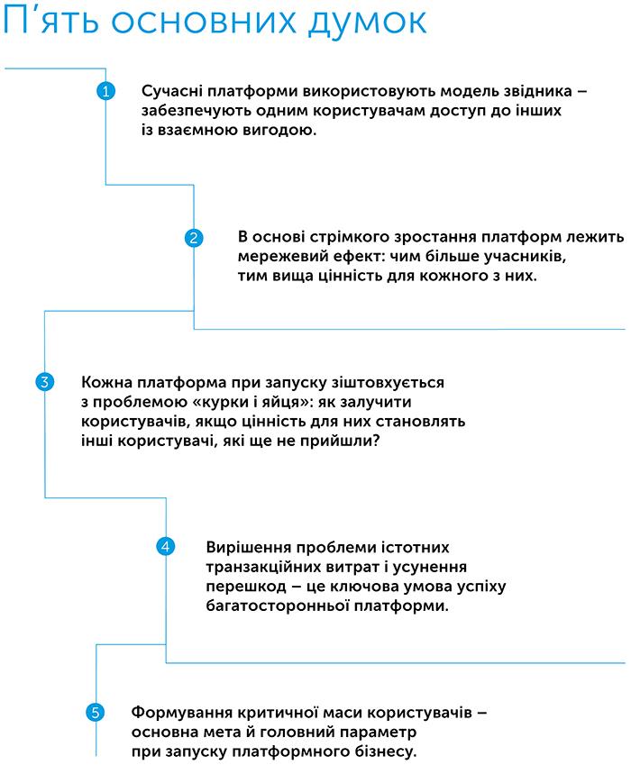 Звідники. Нова економіка багатосторонніх платформ, автор Девід Еванс   Kyivstar Business Hub, зображення №2