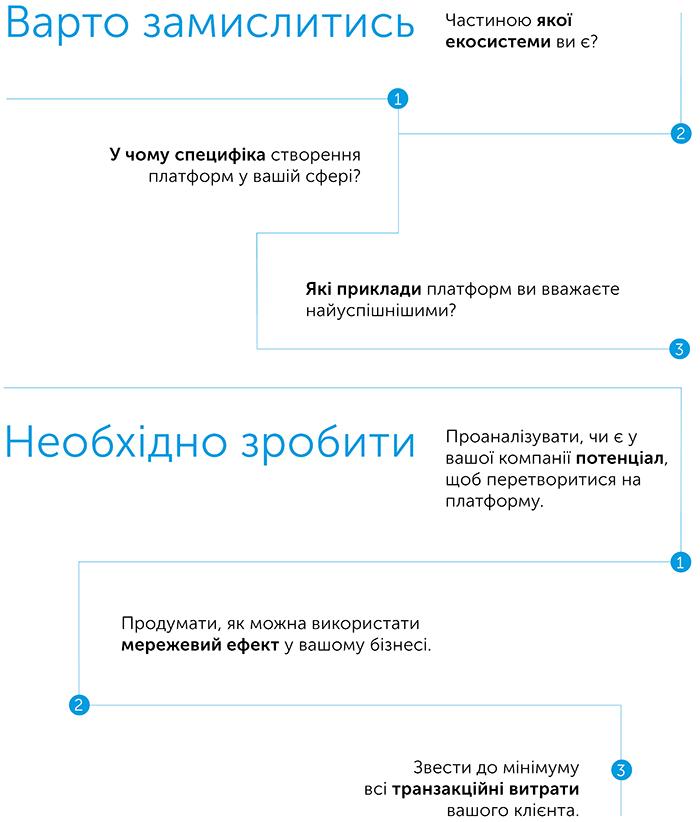Звідники. Нова економіка багатосторонніх платформ, автор Девід Еванс   Kyivstar Business Hub, зображення №4