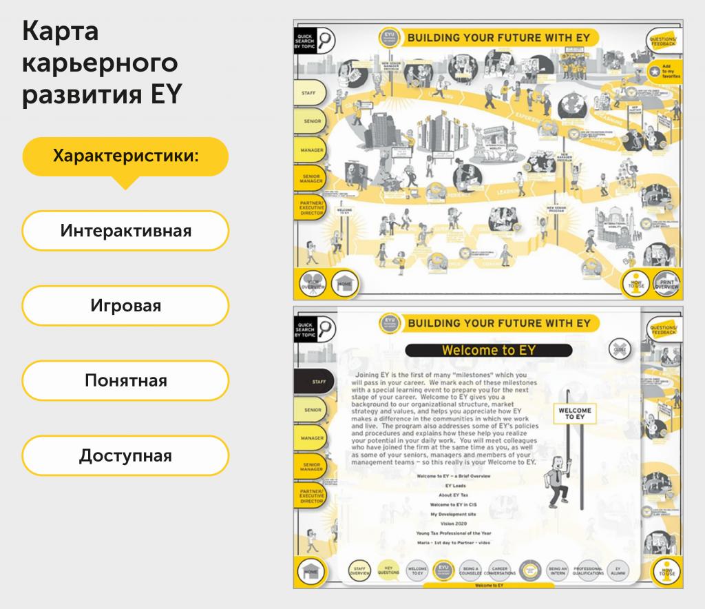 Как построить организацию будущего: новые тенденции в управлении персоналом, автор Ольга Горбановская | Kyivstar Business Hub, изображение №15