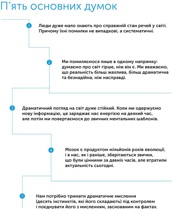 Faktologichnost_18_ukr