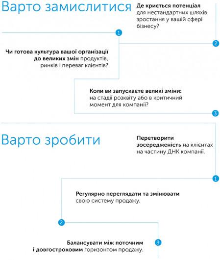 IQ-rosta-12-ukr
