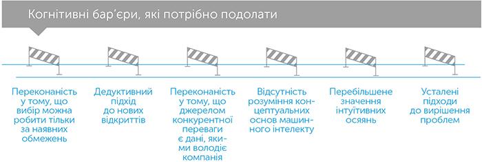 Математична корпорація. Як машинний інтелект і людська винахідливість досягають неможливого, автор Джош Салліван | Kyivstar Business Hub, зображення №3