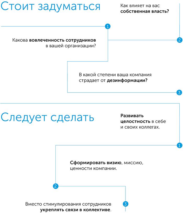 Революция смысла. Сила трансцендентного лидерства, автор Фред Кофман   Kyivstar Business Hub, изображение №4