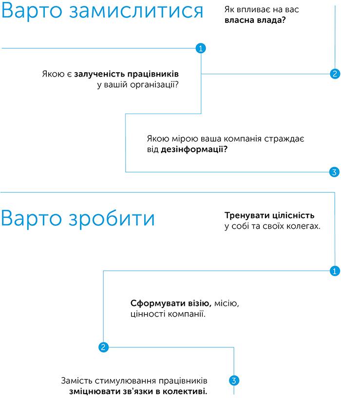 Революція сенсу. Сила трансцендентного лідерства, автор Фред Кофман | Kyivstar Business Hub, зображення №4