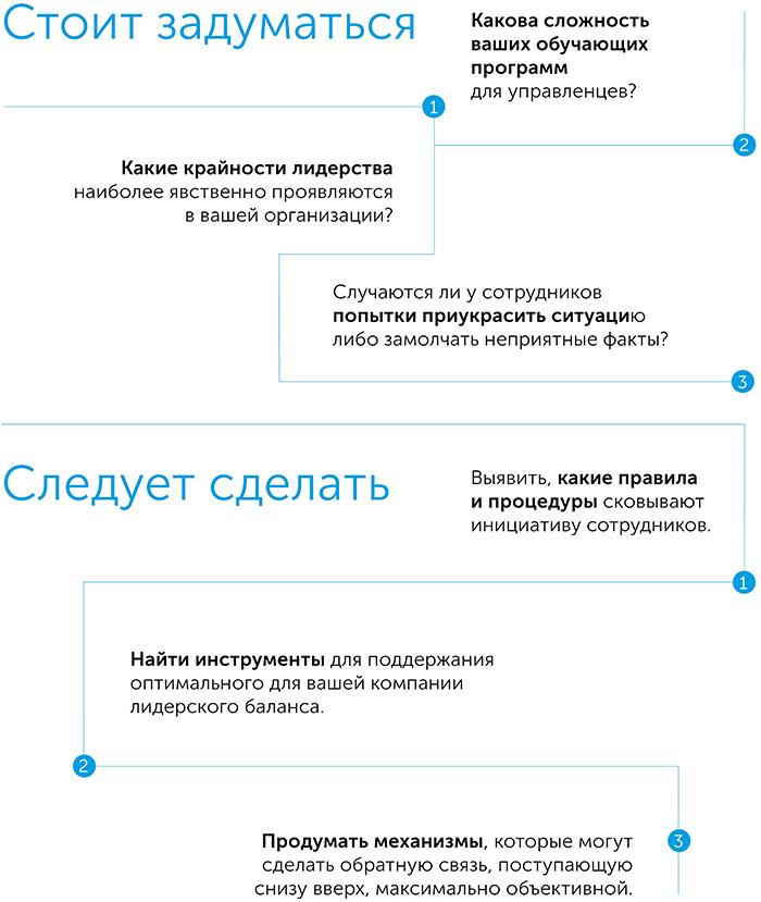 Дихотомия лидерства: как найти баланс и справиться с вызовами, автор Джоко Виллинк | Kyivstar Business Hub, изображение №4