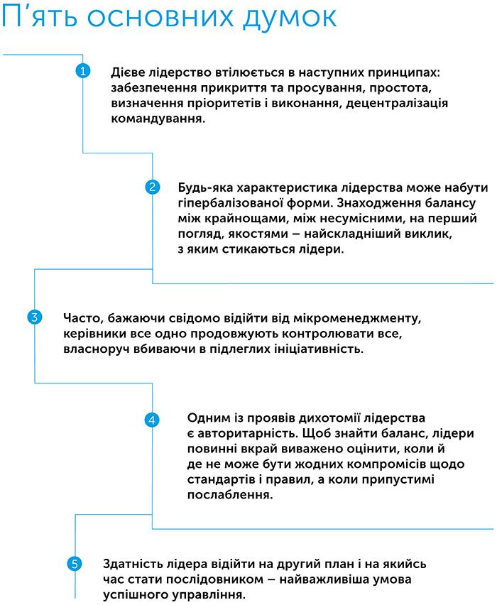 Dichotomy of Leadership ukr 1