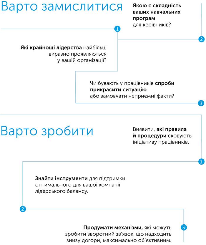 Dichotomy of Leadership ukr 2