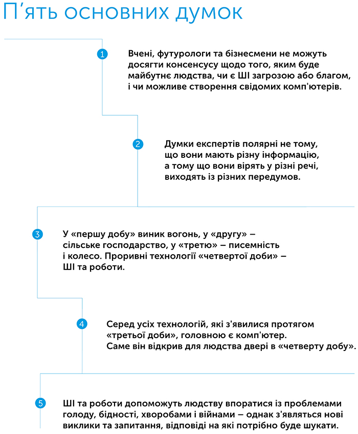 Fourth Age 1 ukr