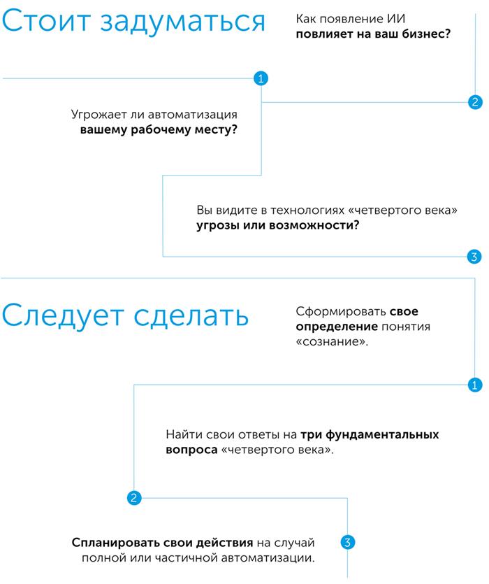 Четвертый век: умные роботы, сознательные компьютеры и будущее человечества, автор Риз Байрон | Kyivstar Business Hub, изображение №4