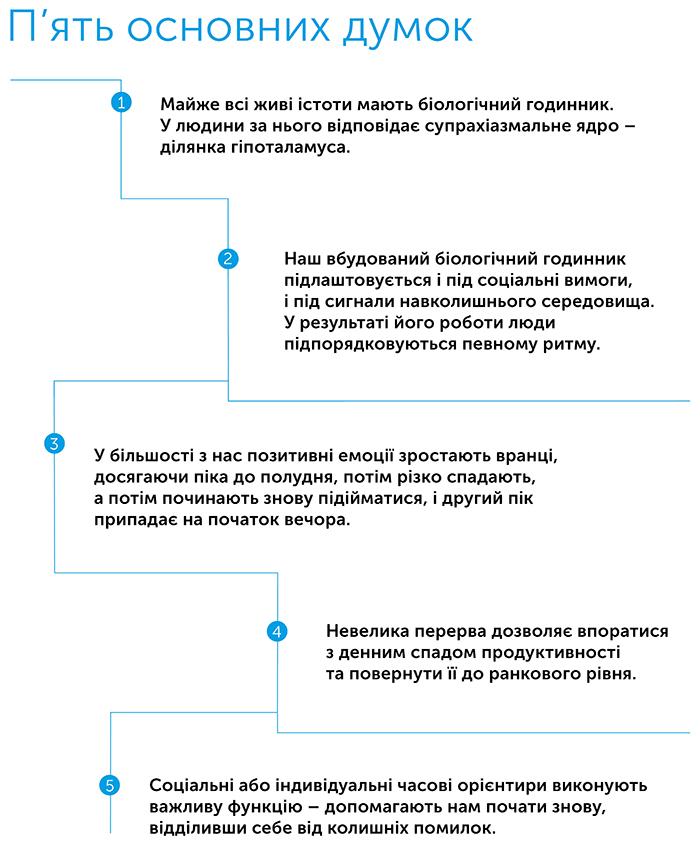 When ukr 3