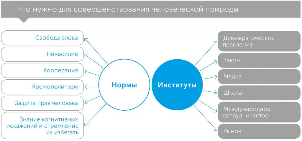 Enlightenment _1_rus