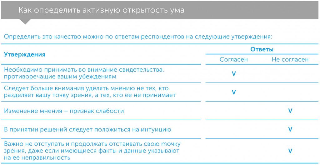 Enlightenment _2_rus