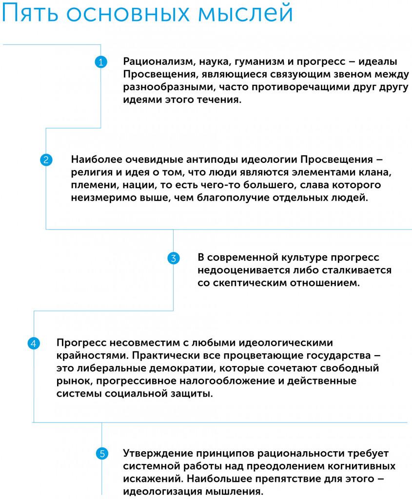 Просвещение сегодня: в защиту рациональности, науки, гуманизма и прогресса, автор Пинкер Стивен   Kyivstar Business Hub, изображение №2