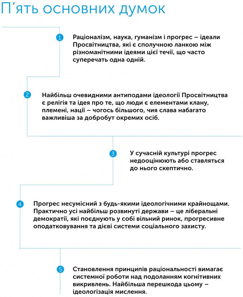 Enlightenment _5мыслей_ukr