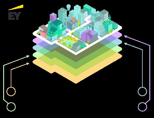 Теорія рішень «розумного» міста та можливості її реалізації на базі єдиної муніципальної платформи-13