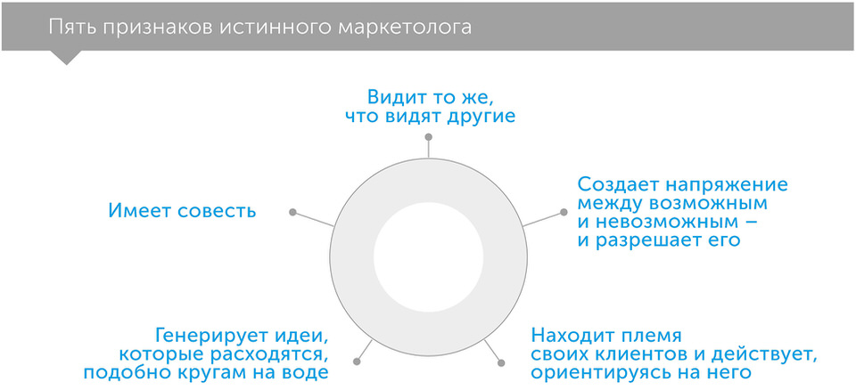 marketing_1 rus