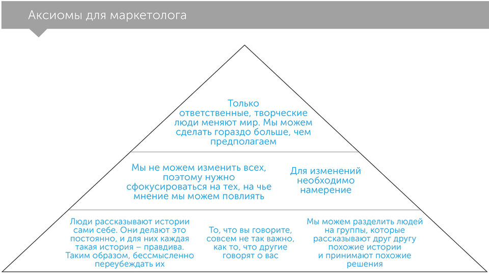 marketing_2 rus