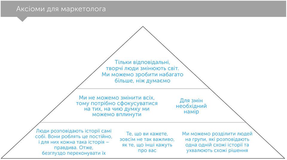 Це маркетинг: тебе не побачать, поки ти не навчишся бачити, автор Сет Годін | Kyivstar Business Hub, зображення №2