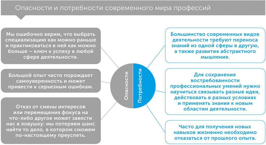 Range_23_rus