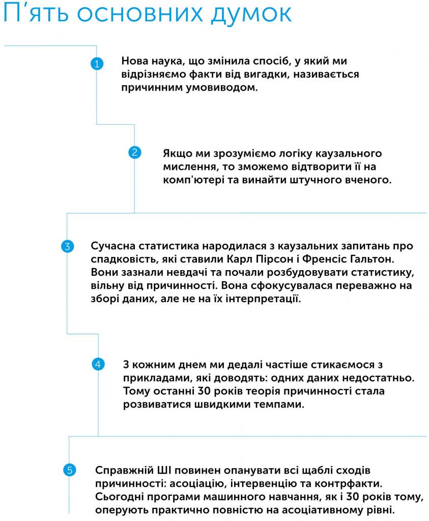 Why_30_ukr