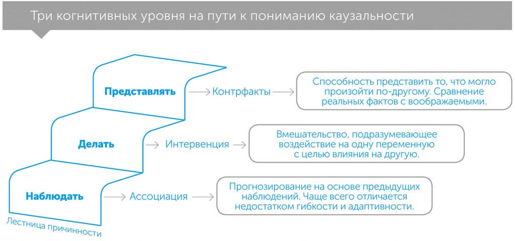 Why_33_rus