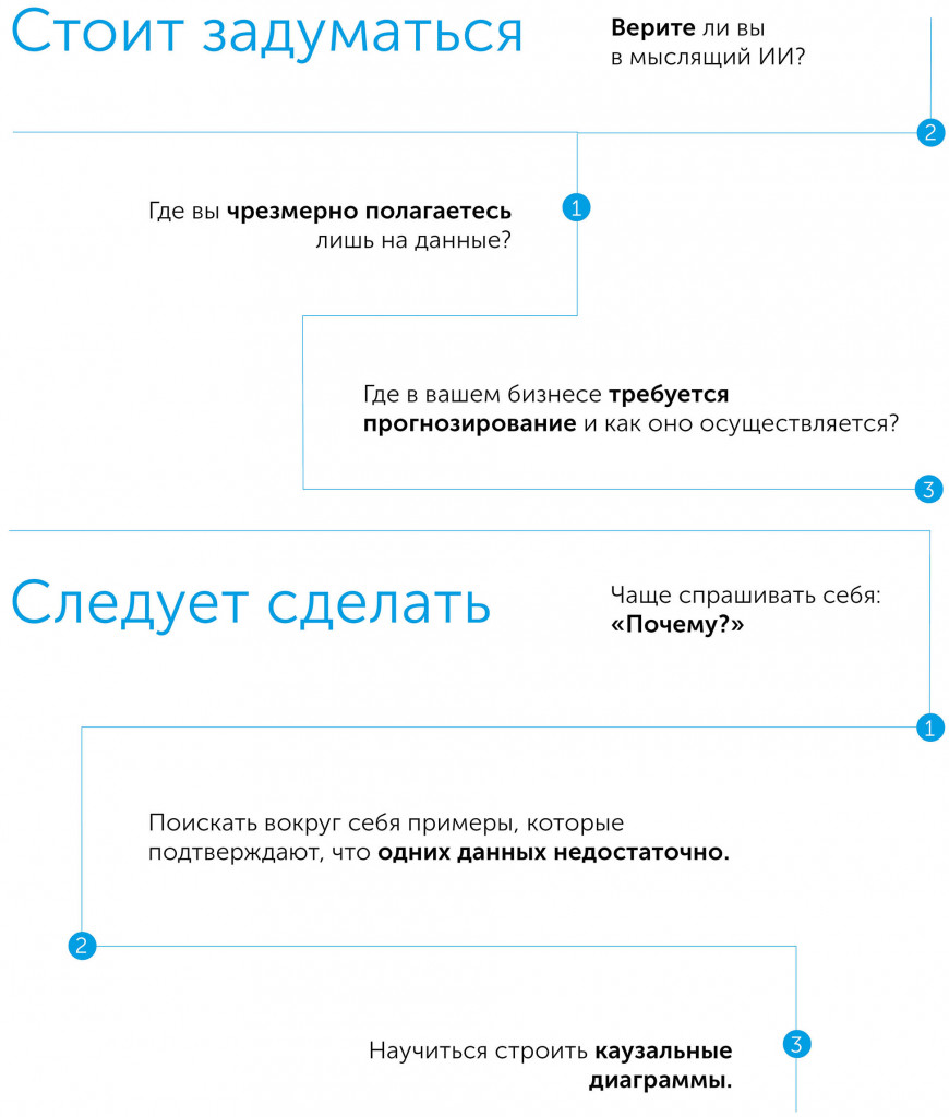 Why_34_rus