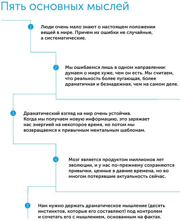 Фактологичность: 10 причин, почему мы ошибаемся относительно мира и почему все гораздо лучше, чем вам кажется, автор Ханс Рослинг   Kyivstar Business Hub, изображение №2