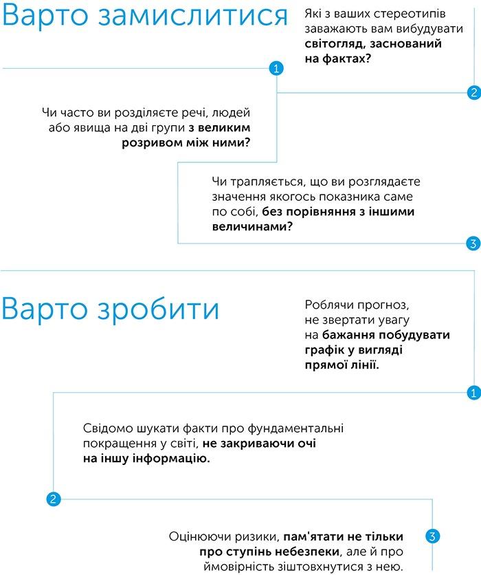 Фактологiчнiсть: 10 причин, чому ми помиляємося щодо світу і чому все набагато краще, ніж вам здається, автор Ханс Рослінг   Kyivstar Business Hub, зображення №4