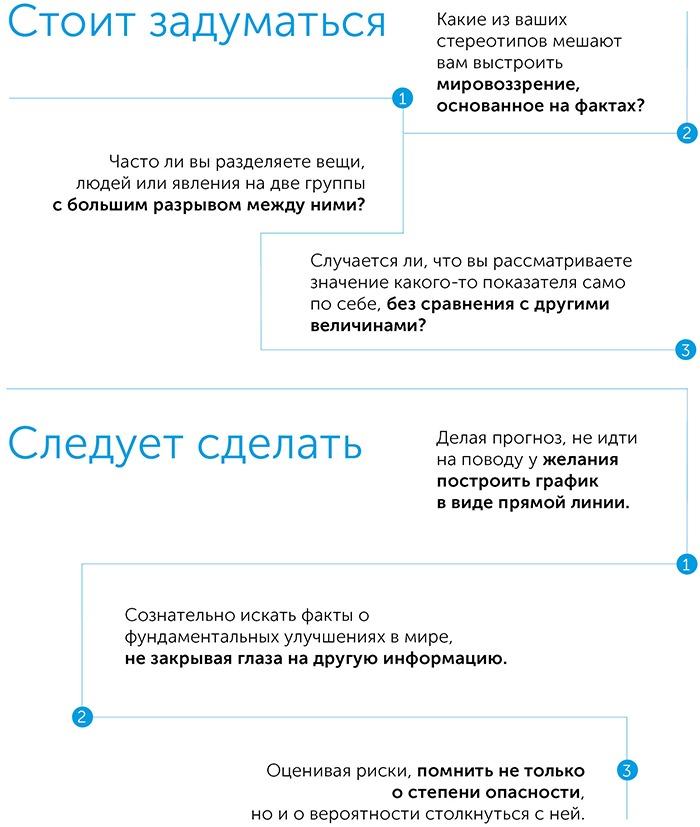 Фактологичность: 10 причин, почему мы ошибаемся относительно мира и почему все гораздо лучше, чем вам кажется, автор Ханс Рослинг   Kyivstar Business Hub, изображение №4