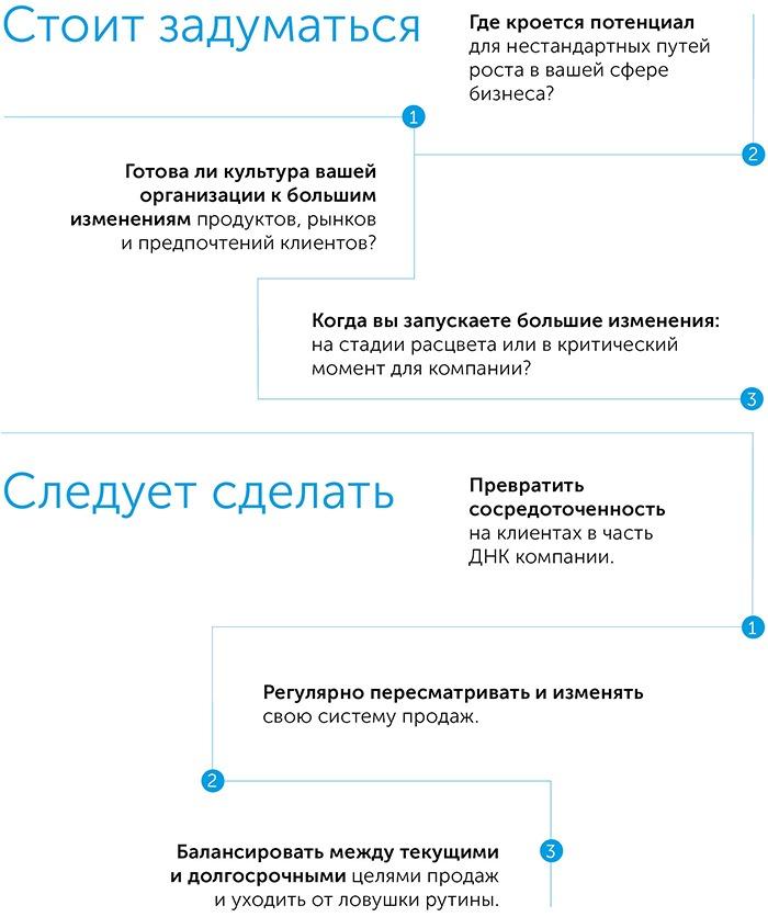IQ роста. Как принимать важные решения в бизнесе, автор Тиффани Бова | Kyivstar Business Hub, изображение №4