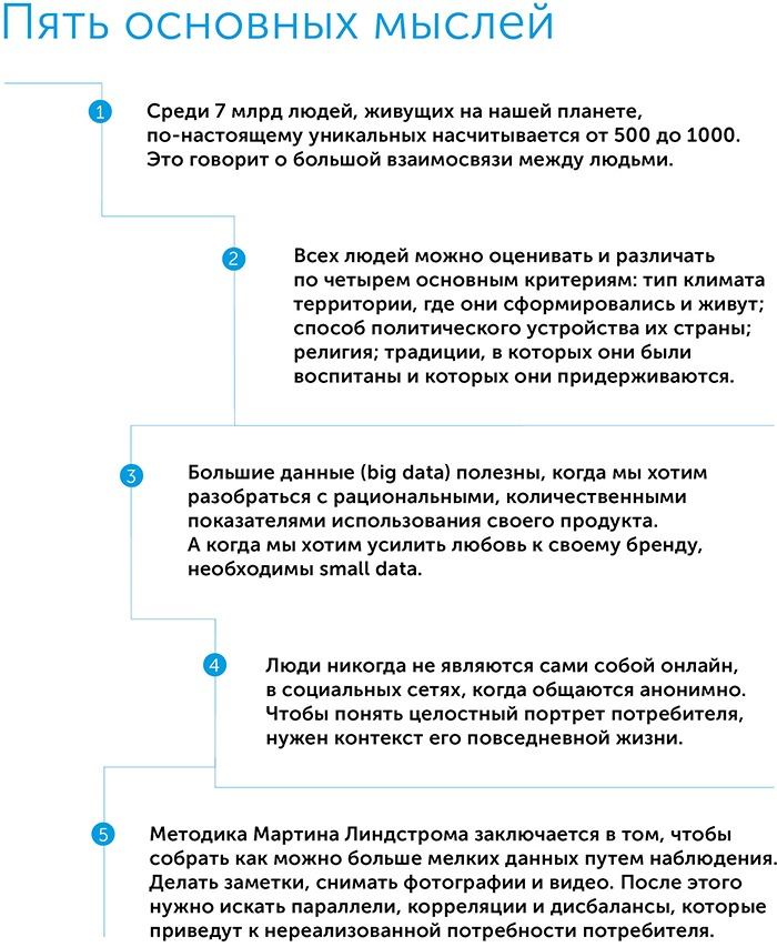 Маленькие данные: ключики к пониманию мегатрендов, автор Мартин Линдстром   Kyivstar Business Hub, изображение №2