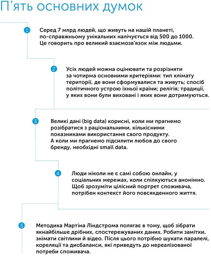 Маленькі дані: ключики до розуміння мегатрендів, автор Мартін Ліндстром   Kyivstar Business Hub, зображення №2