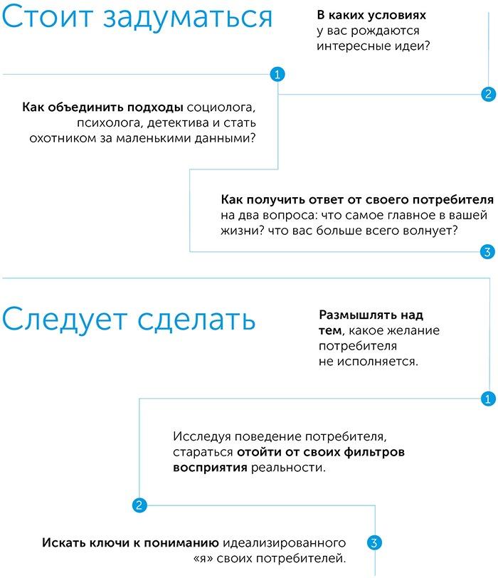 Маленькие данные: ключики к пониманию мегатрендов, автор Мартин Линдстром   Kyivstar Business Hub, изображение №4