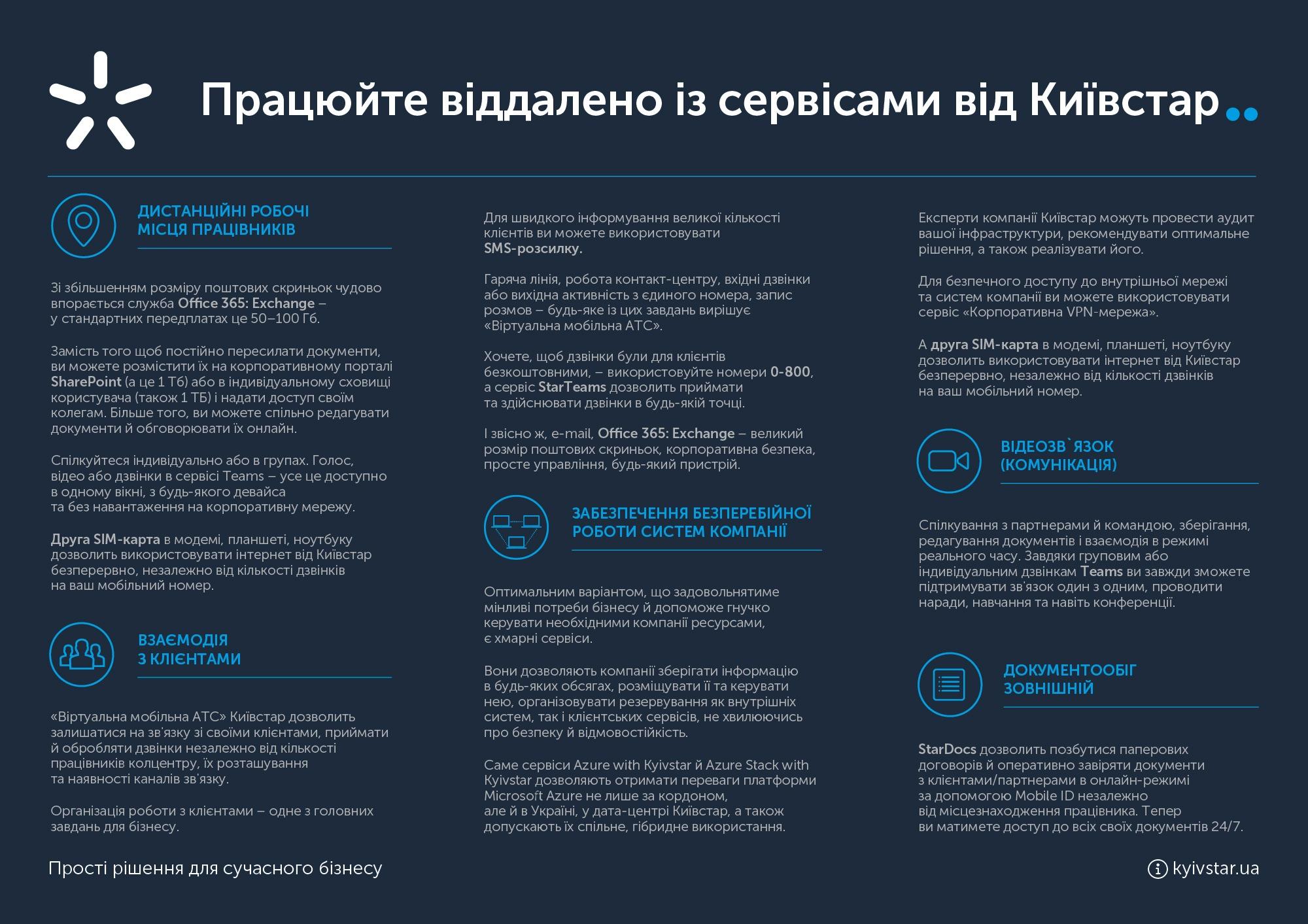 Киевстар рекомендует ТОП решений для организации удаленной работы компаний | Kyivstar Business Hub изображение №3