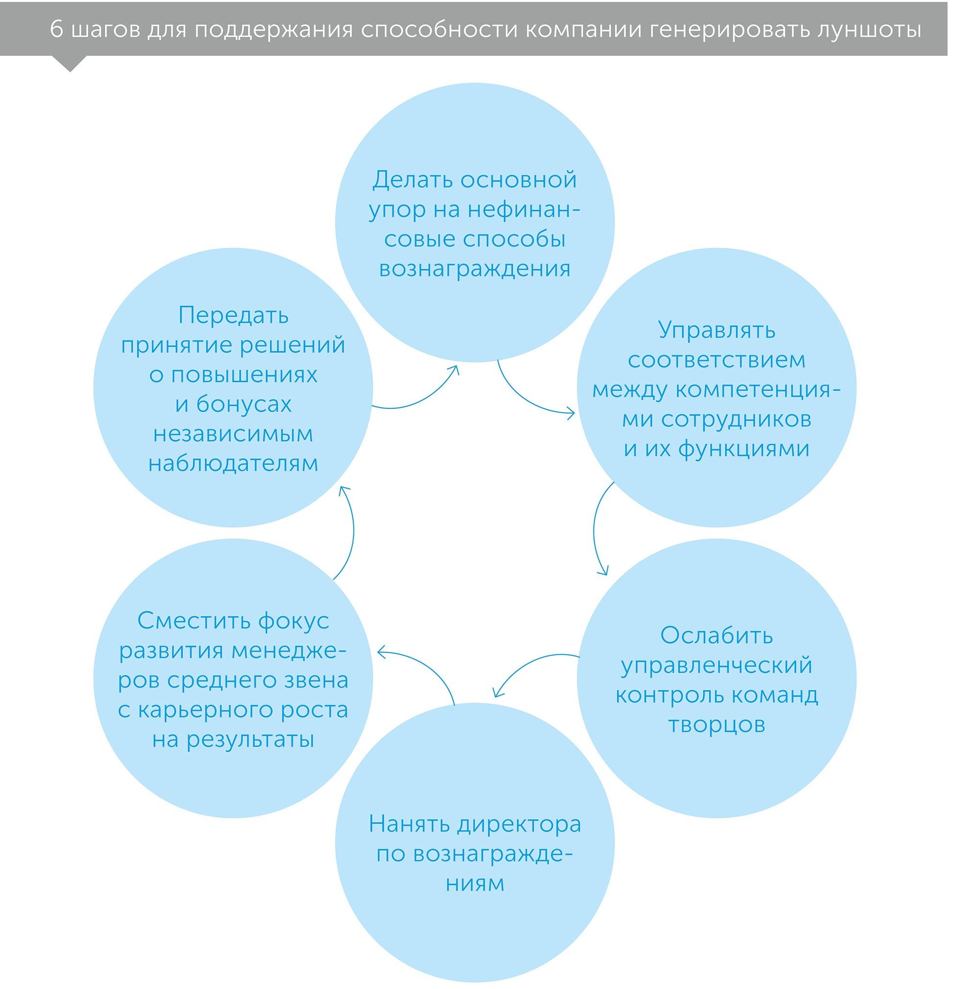 Луншоты, author Сафи Баколл | Kyivstar Business Hub, image №2