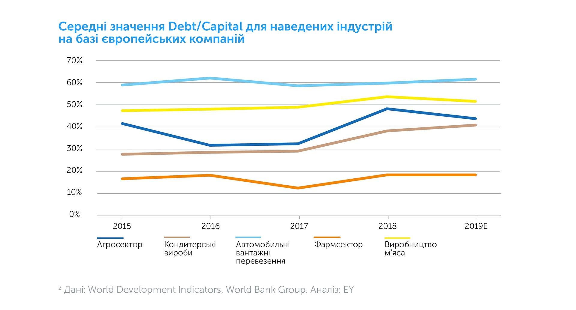 Бізнес: підготовка до зростання | Kyivstar Business Hub зображення №16