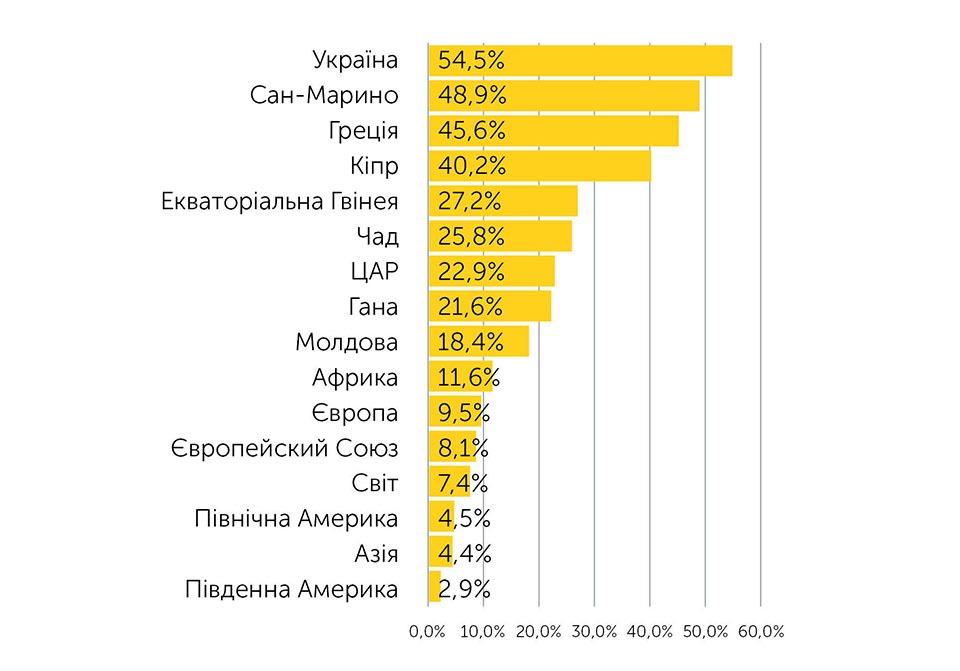 Бізнес: підготовка до зростання | Kyivstar Business Hub зображення №19