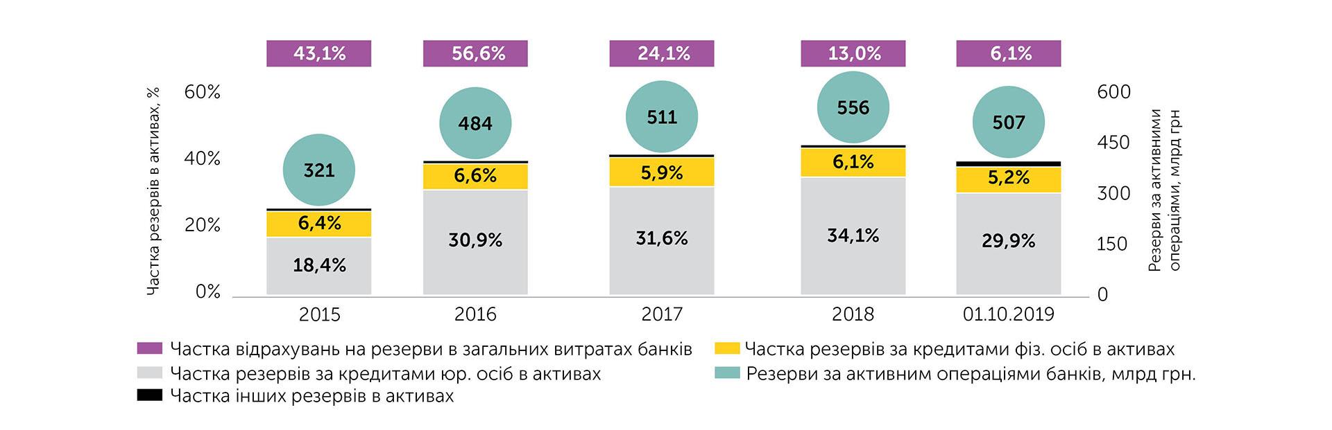 Бізнес: підготовка до зростання | Kyivstar Business Hub зображення №23