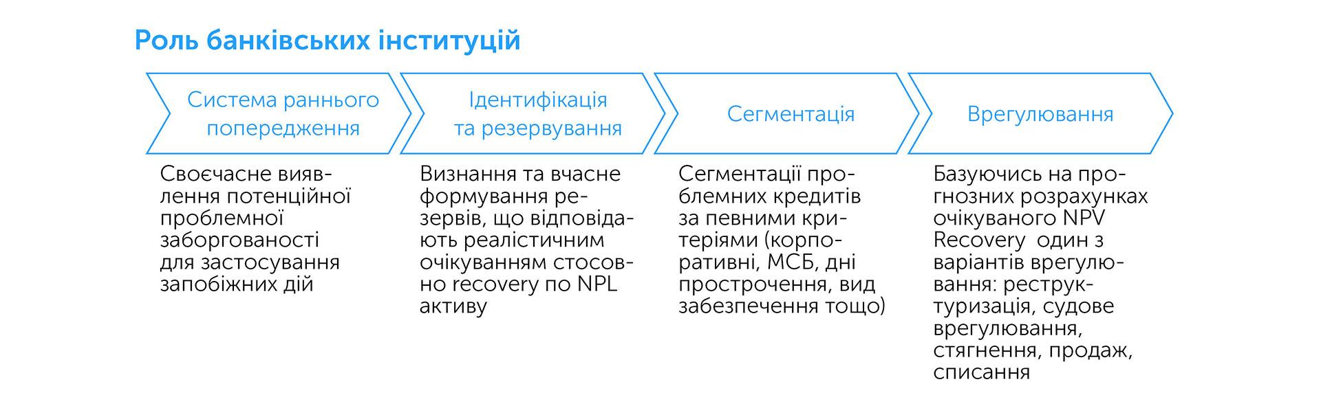 Бізнес: підготовка до зростання | Kyivstar Business Hub зображення №24