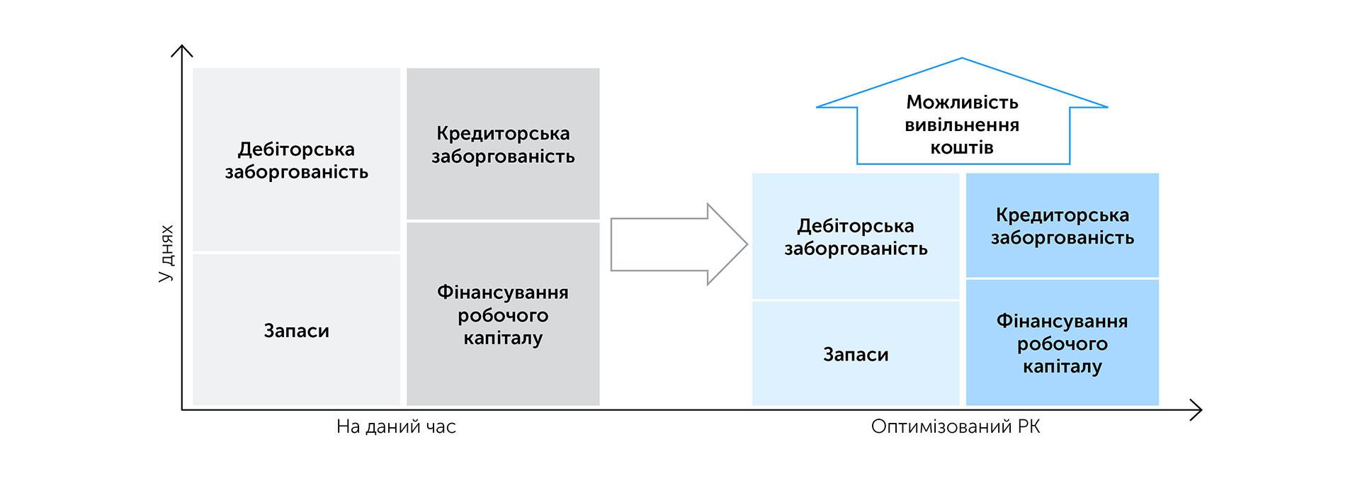 Бізнес: підготовка до зростання | Kyivstar Business Hub зображення №32