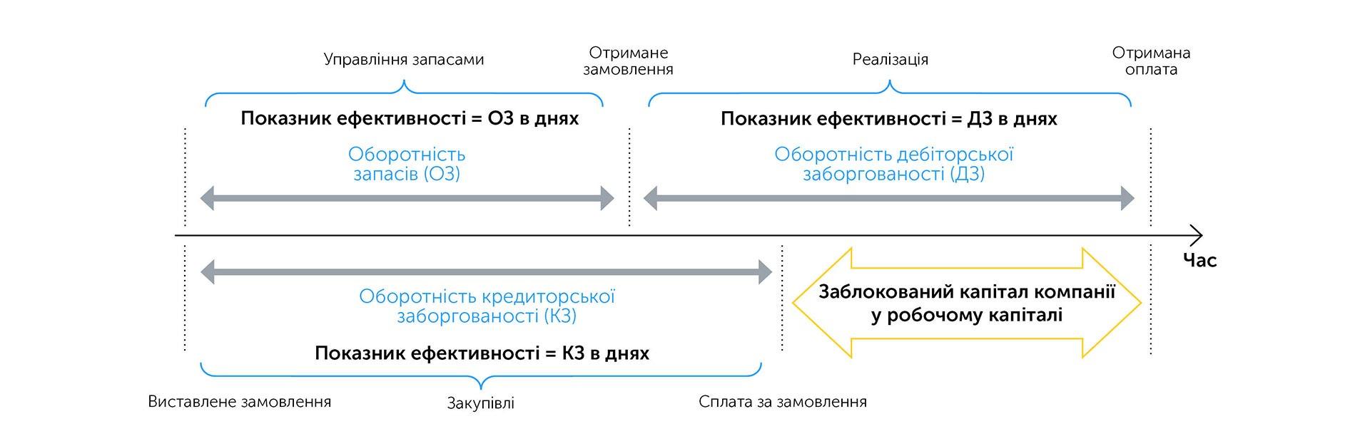 Бізнес: підготовка до зростання | Kyivstar Business Hub зображення №33