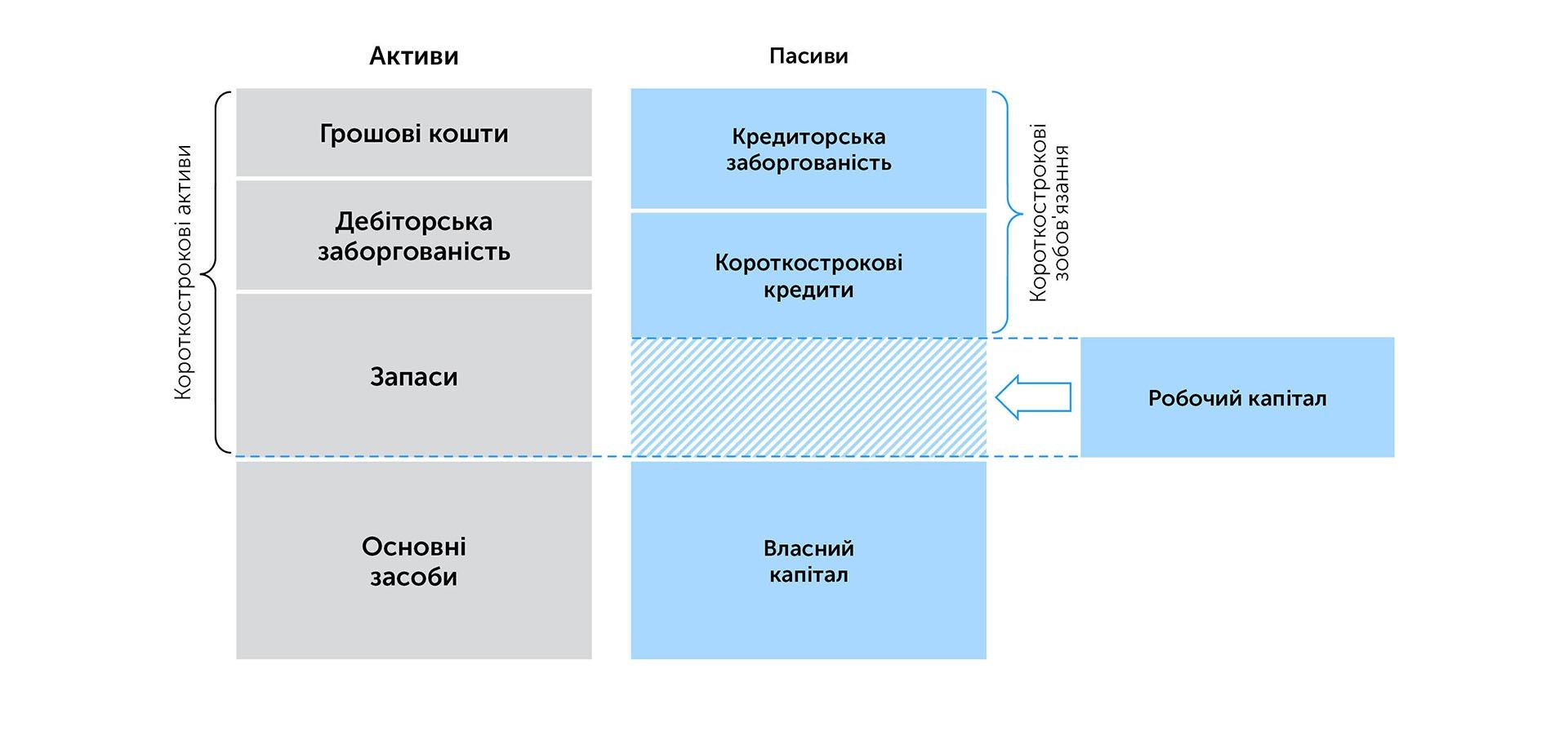 Бізнес: підготовка до зростання | Kyivstar Business Hub зображення №34