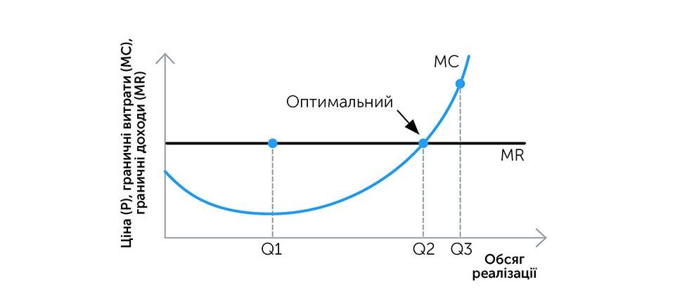 Бізнес: підготовка до зростання | Kyivstar Business Hub зображення №41