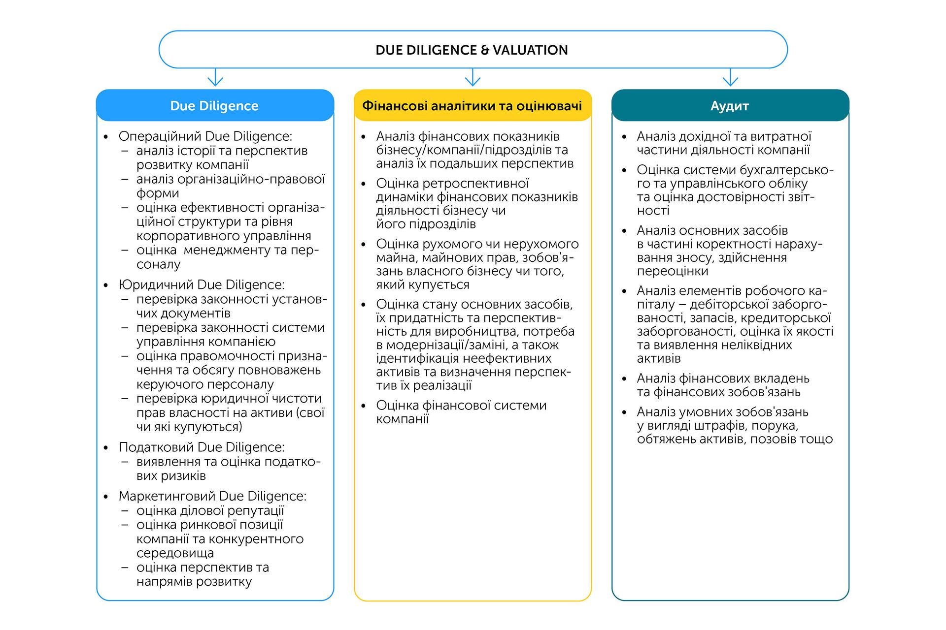 Бізнес: підготовка до зростання | Kyivstar Business Hub зображення №43